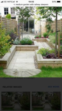 Layout scheme for a small garden_ i.e. a long and narrow townhouse garden with raised beds adding structure and small trees adding a sense of height _raisedbedslandscaping