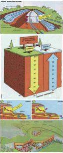 Underground_Housing - 2020-01-08T185431.115