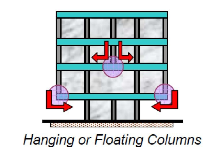 Hanging or Floating Column Arrangement