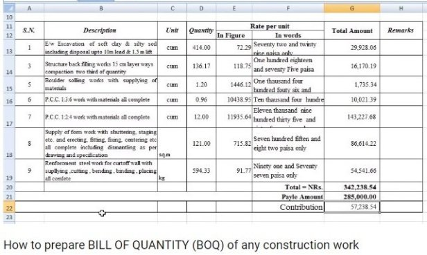 Billing of Quantities (BOQ) | Types | Example BOQ