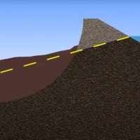 Seepage in Earth Dam | Seepage Analysis & Control Measures