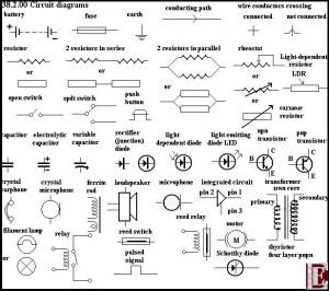 Basic Electronic Symbols | Engineering Engine