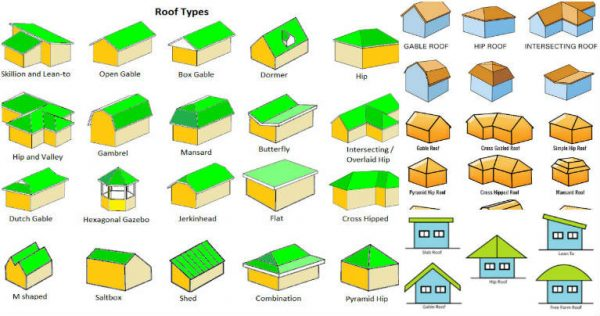 Roof Options To Help Turn Your House Into A Home Apex Group