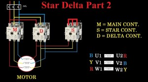 STAR(Y) DELTA(Δ) STARTER  MOTOR CONTROL WITH CIRCUIT DIAGRAM  Engineering Feed