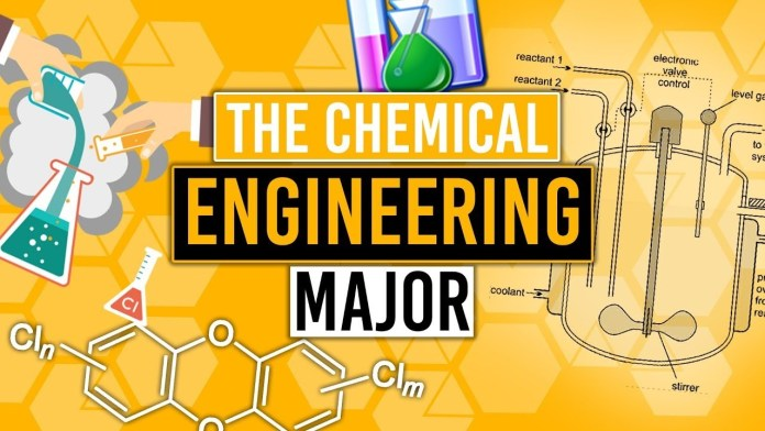 Chemical Engineering Apps