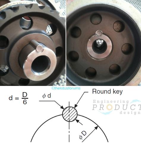 Circular key and keyway