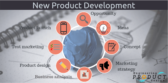 New Product Development (NPD) & why it\'s important?