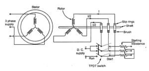Synchronous Motor Starting Methods  Engineering Tutorial