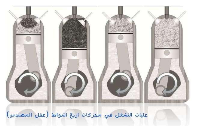 محركات اربع اشواط