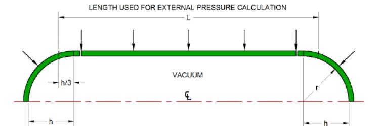 عمليات حساب ال shell مع احتساب الرآسين الامامي والخلفي ومراعاة حساب الدائرة