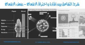التفاعل بين اختراق الاشعاع والمادة (ضعف الاشعاع)