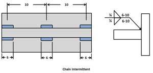 اللحام الغير مستمر والمتقطع على شكل سلسلة بالانجليزية Chain intermittent