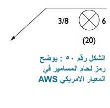الشكل رقم ٥٠ يوضح رمز لحام المسامير الموجود بالمعيار الامريكي AWS