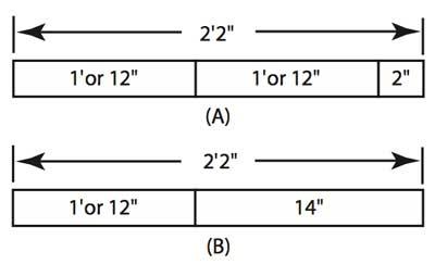 الشكل الاتي A يوضح ان ٢قدم و ٢ بوصة هو نفس قياس ١ قدم و ١٤ بوصة بالشكل B