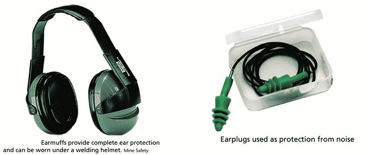 حماية الأذن Ear Protection