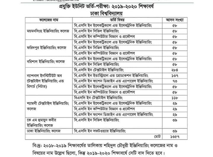 College List DUTECH