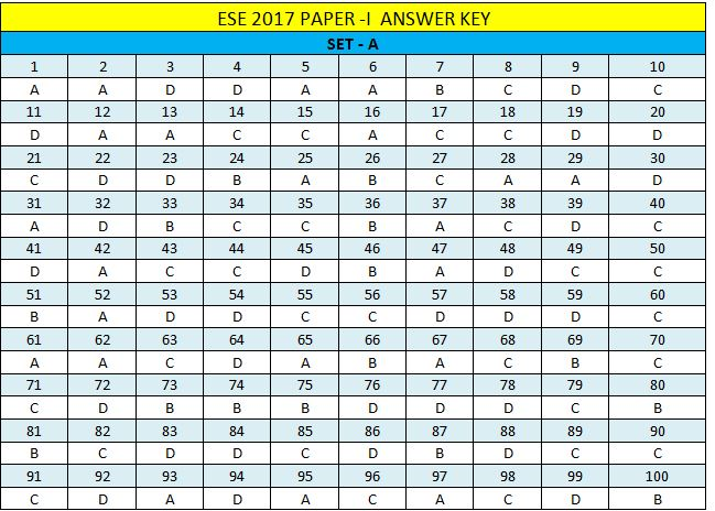 ESE 2017 Civil Answer Key