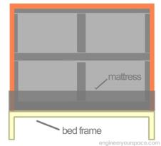 Step-3-headboard-diagram-with-mattress-showing