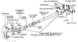 Propeller Shaft Assemblies  14081_59