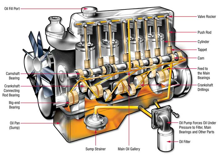 Ford 23 Timing Marks Diagram