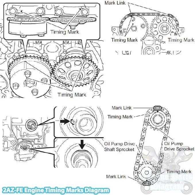 20022011 Toyota Camry Timing Marks Diagram (2AZFE Engine)