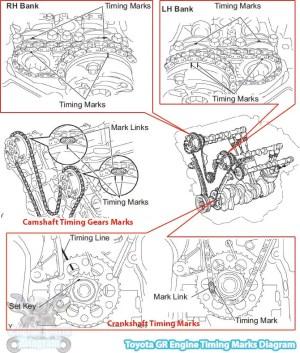 2005 Toyota Fortuner Timing Marks Diagram 40L 1GRFE Engine