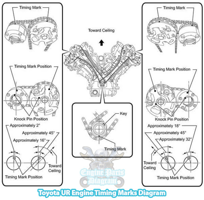 2008 Toyota Sequoia Timing Mark Diagram (57L 3URFE Engine)