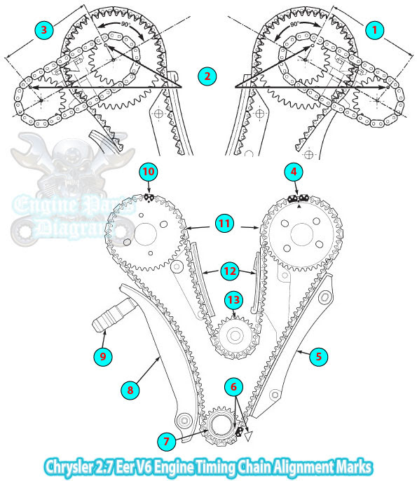 2001 2010 Chrysler Sebring Timing Marks Diagram 2 7 L Eer V6 Engine