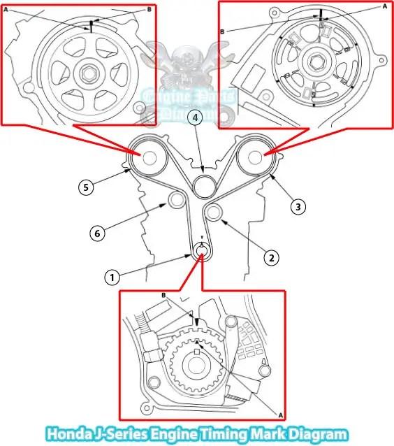 2005 2008 Acura Rl Timing Marks Diagram 3 5 L J35 Engine