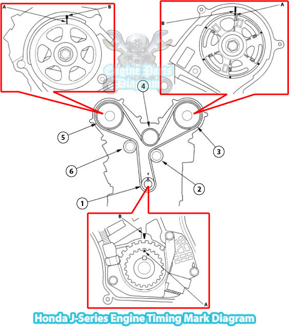 1999-2008 Acura TL Timing Marks Diagram (3.2L J32A Engine
