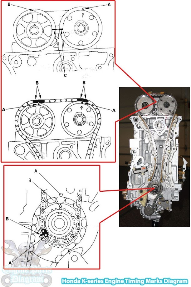 2004-2008 Acura TSX Timing Marks Diagram (2.4L K24A2 Engine)