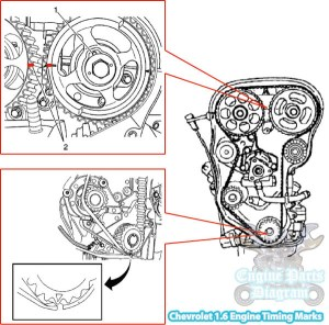 20022010 Chevy Aveo Timing Belt Mark Diagram (16 L Engine)
