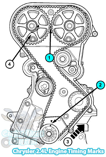1996-2006 Chrysler Cirrus Timing Marks Diagram (2.4L Engine)