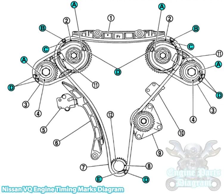 2003-2020 Nissan Murano Timing Marks Diagram (3.5 L VQ35DE Engine)Engine Parts Diagram