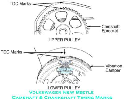 Vw Volkswagen New Beetle Camshaft Crankshaft Timing Marks Diagram