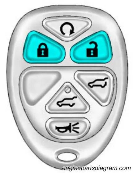 gmc reset button