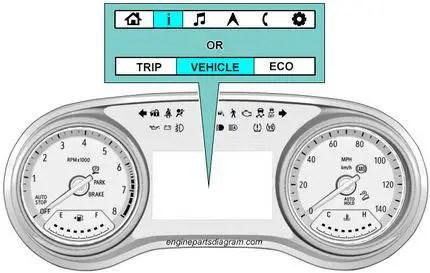 Réinitialisation du voyant de pression des pneus tpms