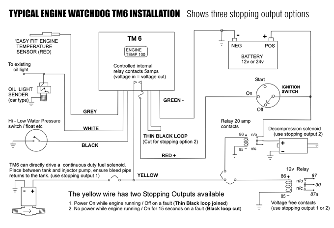 tm6 wiring diagram small?resize\\\\\\\=665%2C454 intermatic px100 wiring diagram hayward wiring diagram, jandy intermatic px100 wiring diagram at webbmarketing.co
