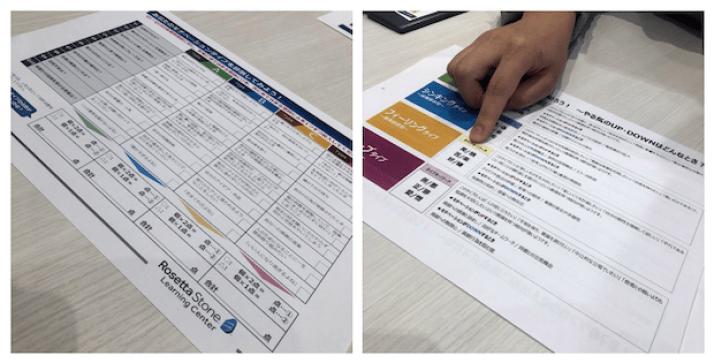 ロゼッタストーンラーニングセンター のモチベーション診断シート