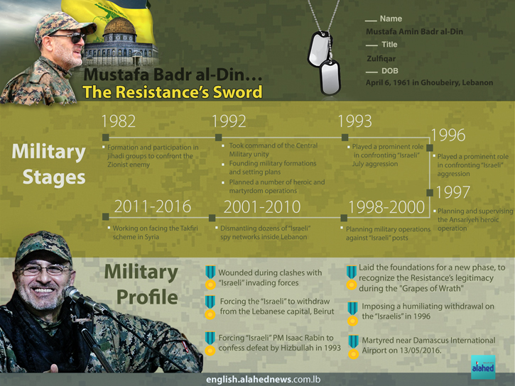Mustafa Badr al-Din... The Resistance's Sword [Info-Graphics]