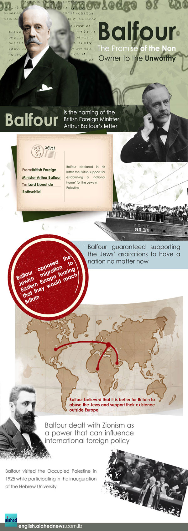 Balfour Declaration: The Promise of the Non-Owner to the Unworthy