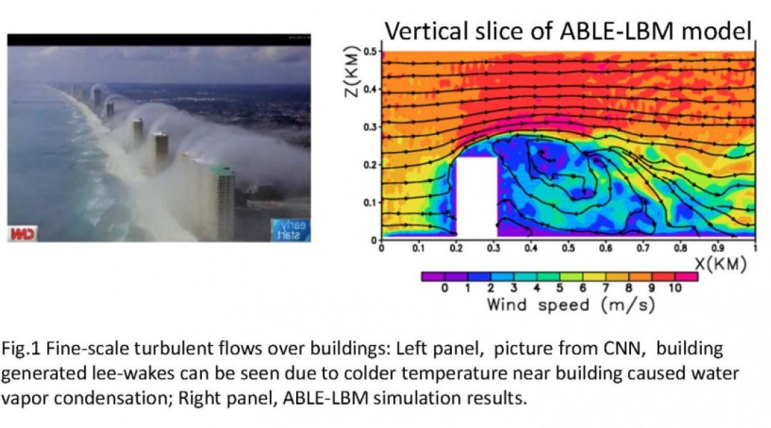 New technique for modeling turbulence in the atmosphere