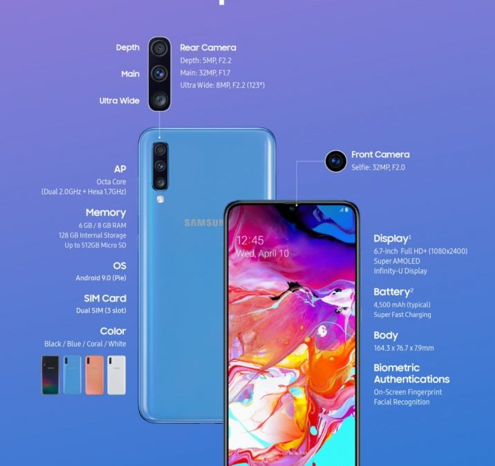 [Infographic] Galaxy A80 and Galaxy A70 Specs at a Glance
