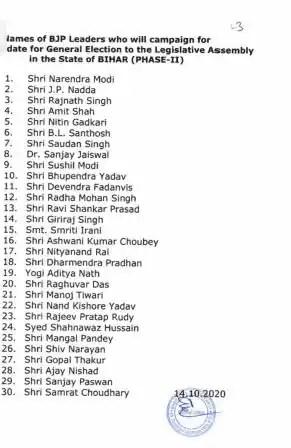 Bihar assembly election 2020: Shahnawaz Hussain, Rajiv Pratap Rudy's name included in BJP's fresh list of star campaigners | Bihar News 2