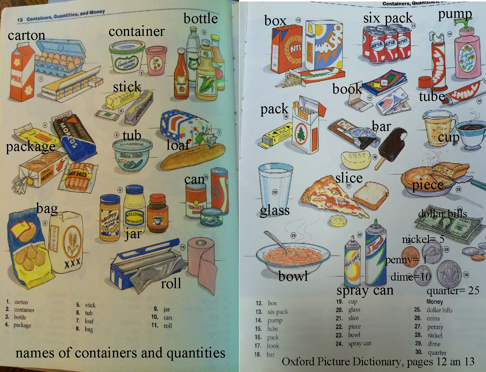 Containers For Foods