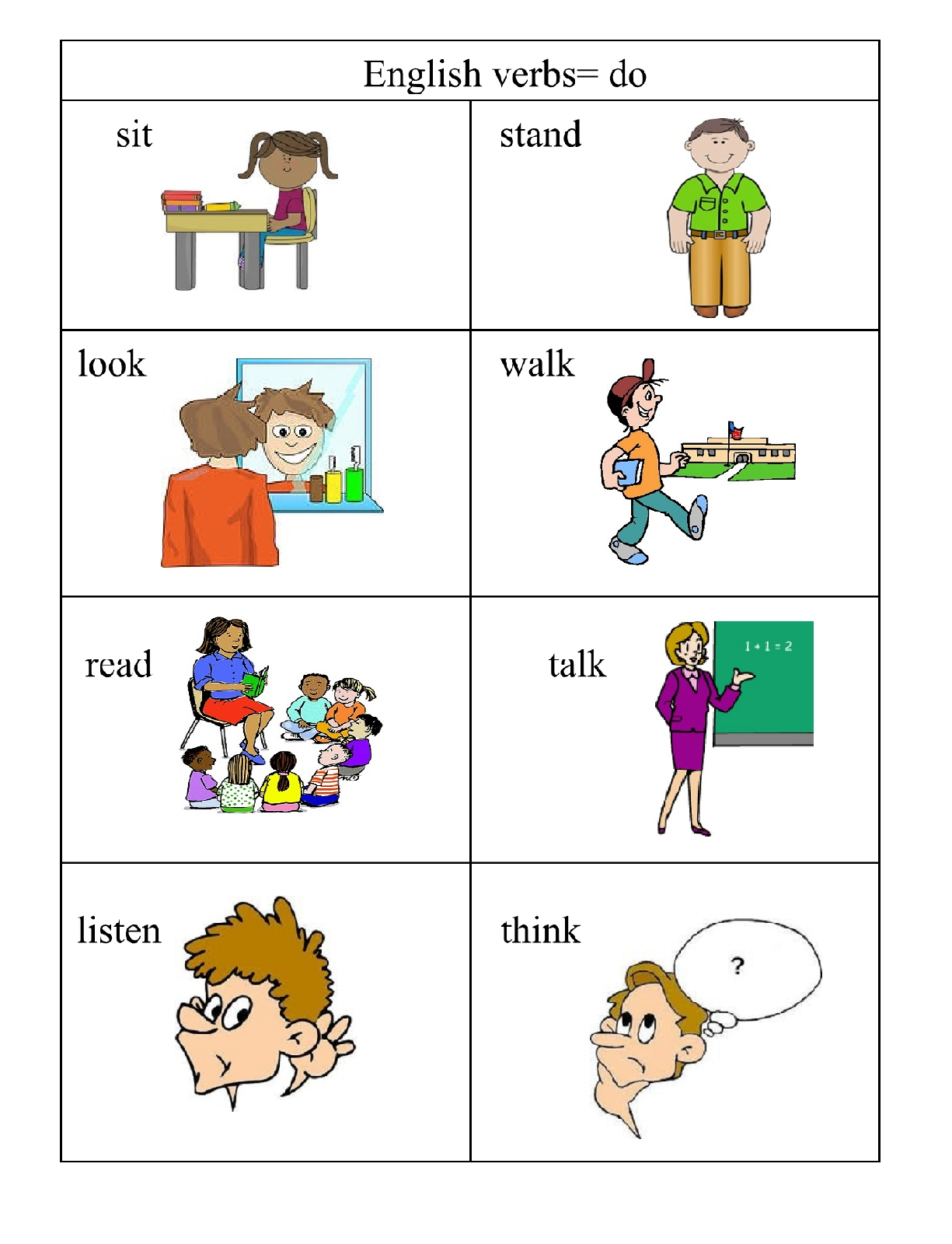 Very Basic Verbs Group 1 Pictures Words Simple