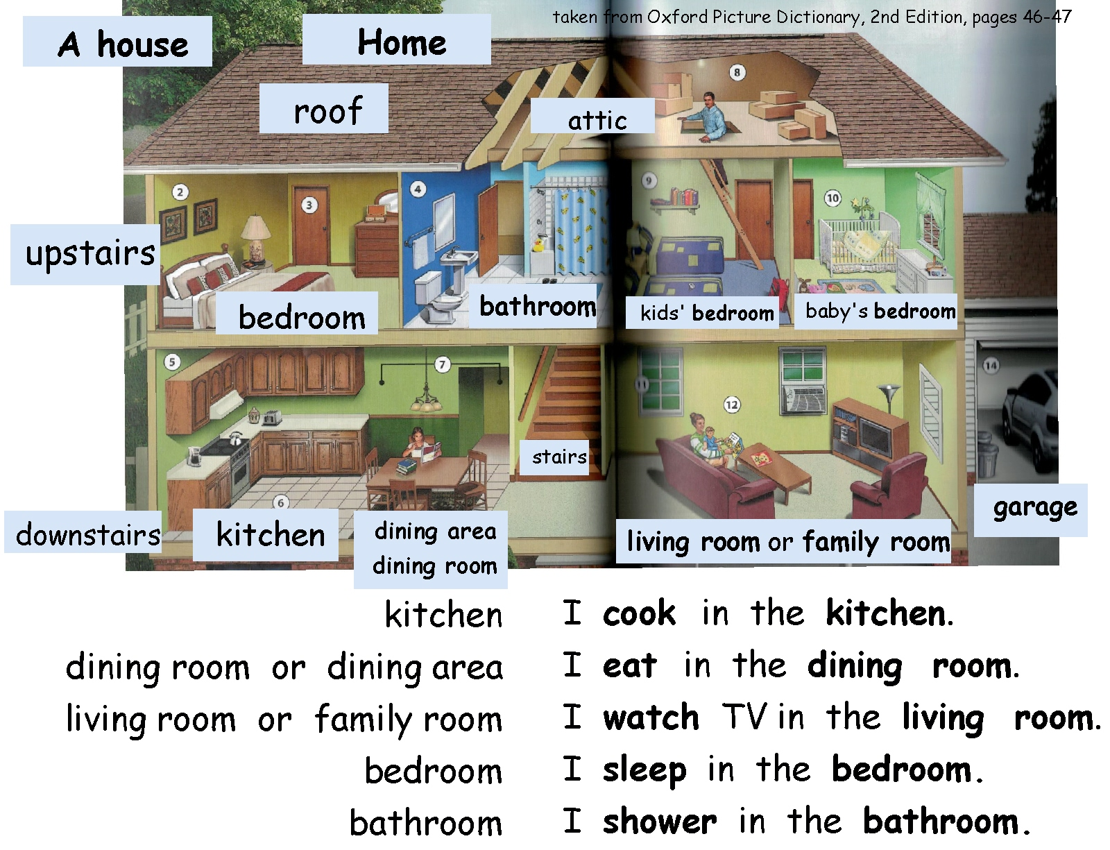 Rooms In A Home