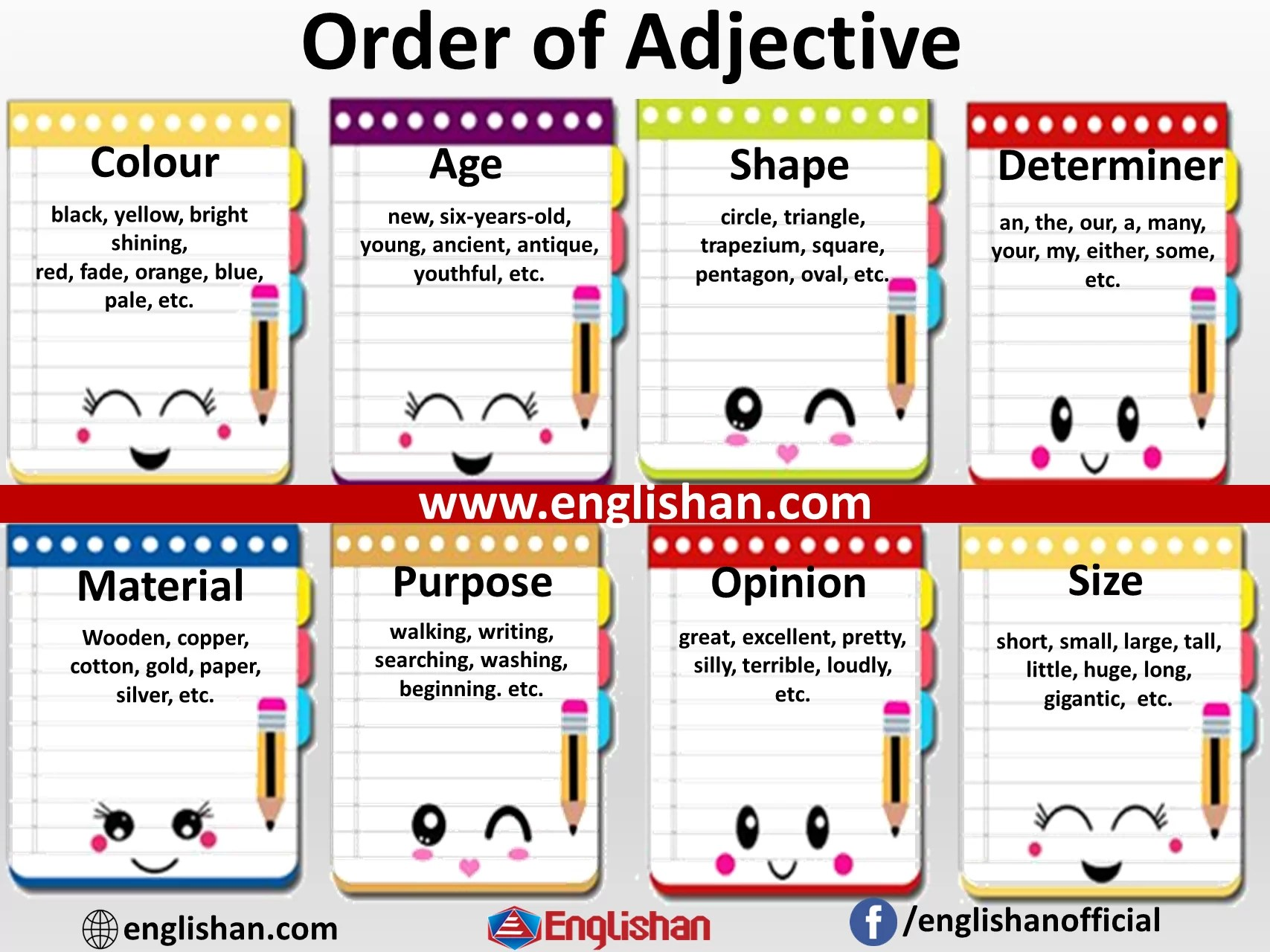 Adjective And Degrees Of Adjective With Their Rules And