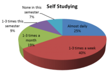 Learn-english-by-self-studying-should-or-should-not 3