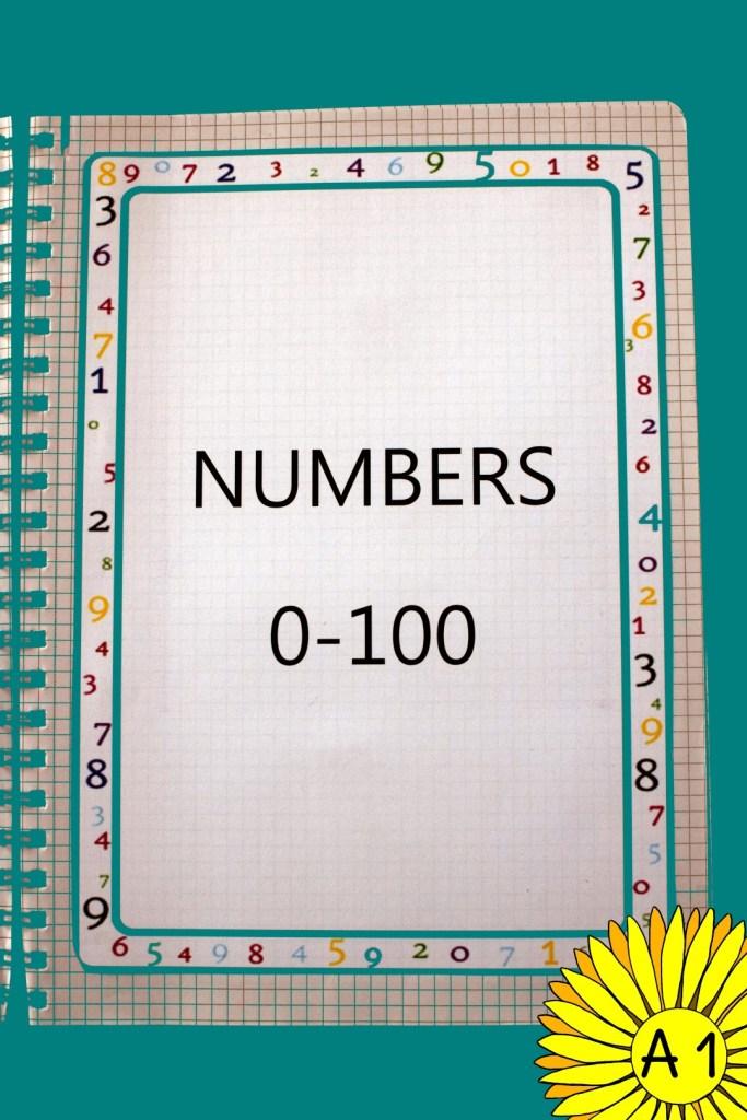 Bahasa Inggris Angka-angka 1 - 100 | Lexis Rex